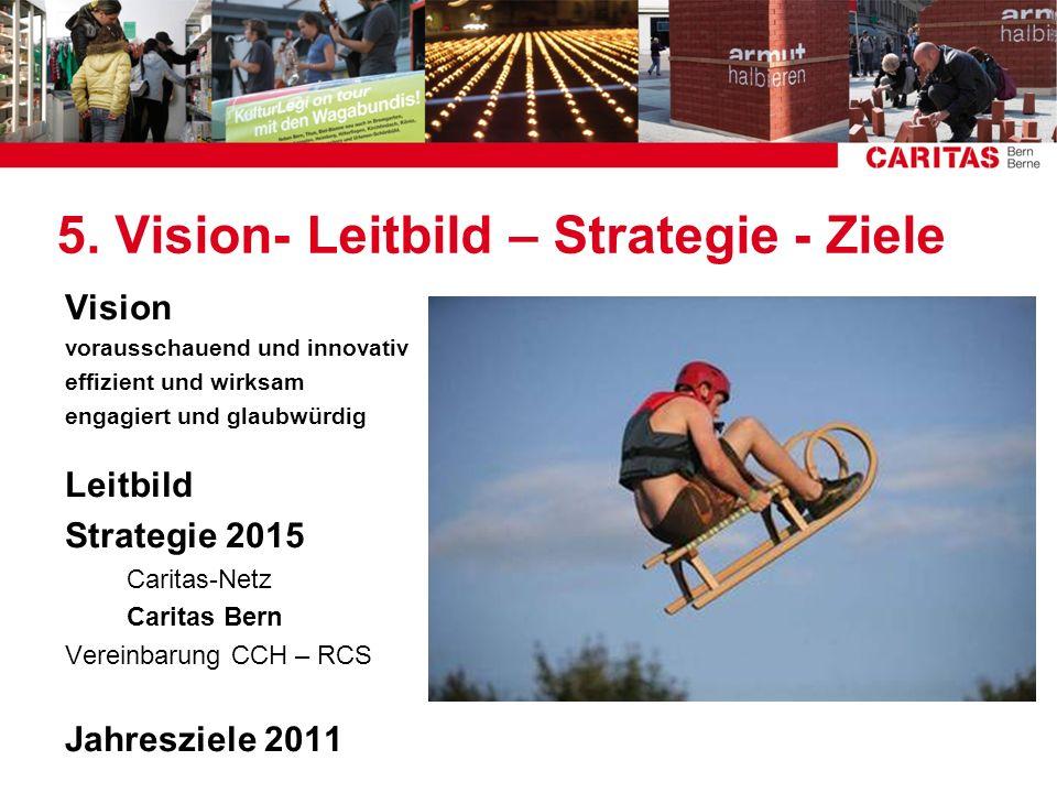 5. Vision- Leitbild – Strategie - Ziele Vision vorausschauend und innovativ effizient und wirksam engagiert und glaubwürdig Leitbild Strategie 2015 Ca