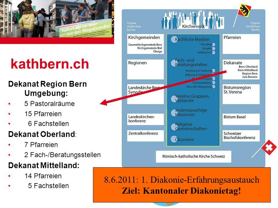 kathbern.ch Dekanat Region Bern Umgebung: 5 Pastoralräume 15 Pfarreien 6 Fachstellen Dekanat Oberland : 7 Pfarreien 2 Fach-/Beratungsstellen Dekanat M