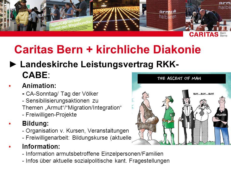 Caritas Bern + kirchliche Diakonie Landeskirche Leistungsvertrag RKK- CABE: Animation: - CA-Sonntag/ Tag der Völker - Sensibilisierungsaktionen zu The