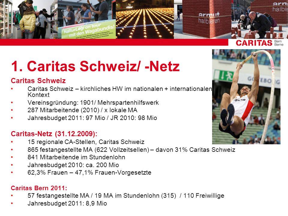 1. Caritas Schweiz/ -Netz Caritas Schweiz Caritas Schweiz – kirchliches HW im nationalen + internationalen Kontext Vereinsgründung: 1901/ Mehrspartenh