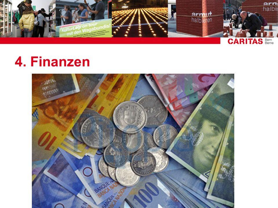 4. Finanzen