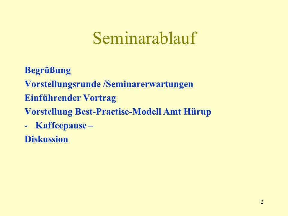 2 Seminarablauf Begrüßung Vorstellungsrunde /Seminarerwartungen Einführender Vortrag Vorstellung Best-Practise-Modell Amt Hürup -Kaffeepause – Diskussion