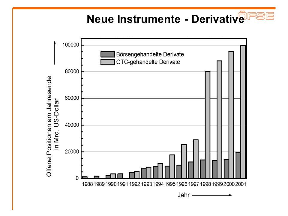 Neue Instrumente - Derivative