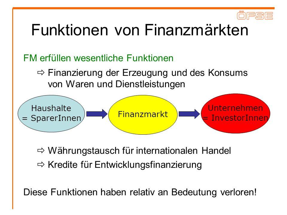 Funktionen von Finanzmärkten FM erfüllen wesentliche Funktionen Finanzierung der Erzeugung und des Konsums von Waren und Dienstleistungen Währungstaus