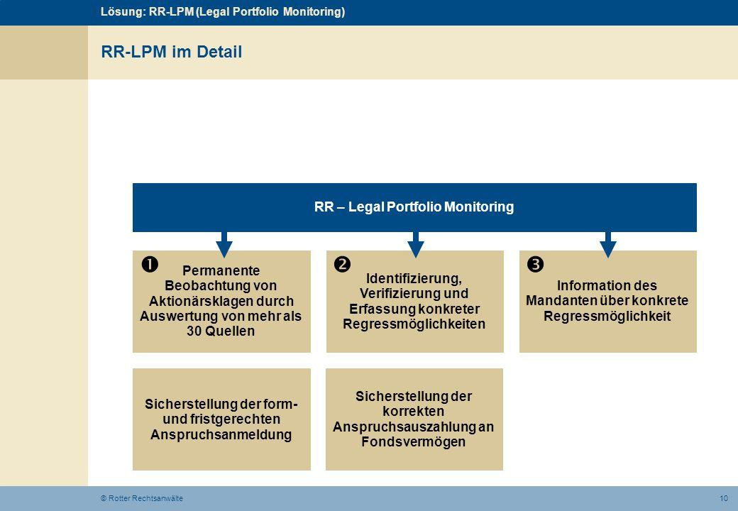 10© Rotter Rechtsanwälte RR-LPM im Detail Lösung: RR-LPM (Legal Portfolio Monitoring) Permanente Beobachtung von Aktionärsklagen durch Auswertung von