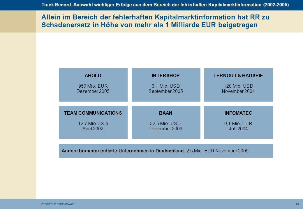 19© Rotter Rechtsanwälte Allein im Bereich der fehlerhaften Kapitalmarktinformation hat RR zu Schadenersatz in Höhe von mehr als 1 Milliarde EUR beige