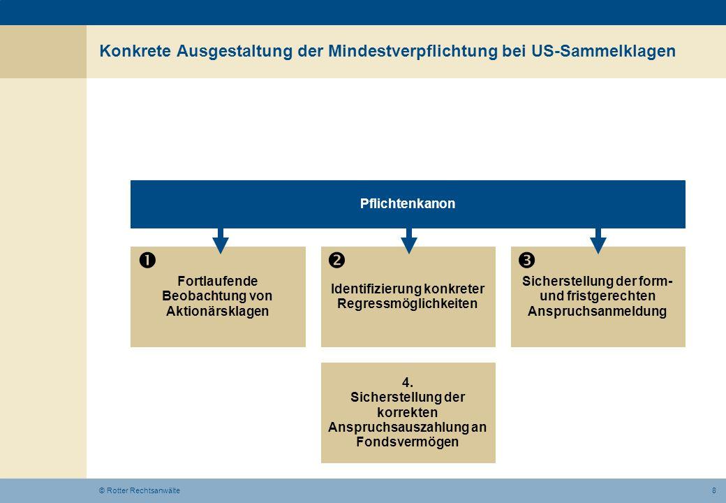 8© Rotter Rechtsanwälte Konkrete Ausgestaltung der Mindestverpflichtung bei US-Sammelklagen Fortlaufende Beobachtung von Aktionärsklagen Identifizieru