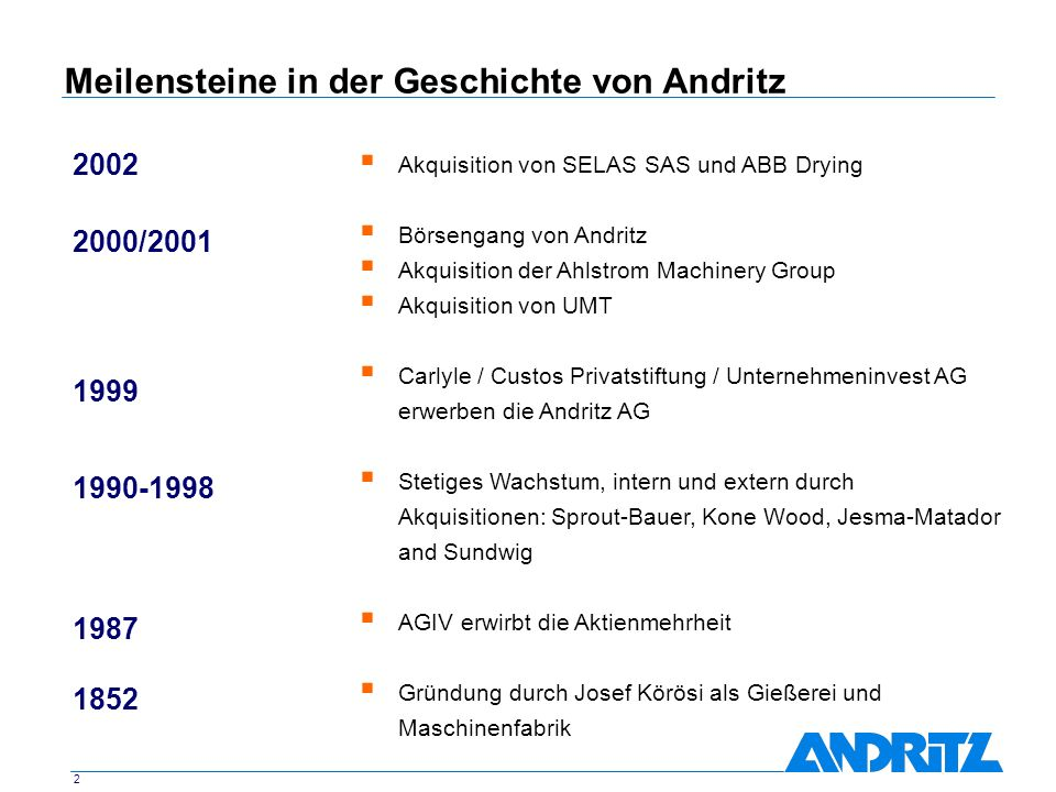 2 Meilensteine in der Geschichte von Andritz Akquisition von SELAS SAS und ABB Drying Börsengang von Andritz Akquisition der Ahlstrom Machinery Group