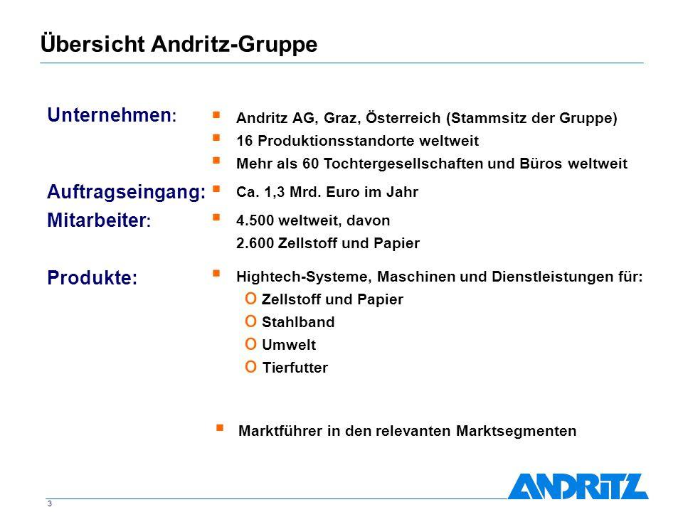 3 Übersicht Andritz-Gruppe Andritz AG, Graz, Österreich (Stammsitz der Gruppe) 16 Produktionsstandorte weltweit Mehr als 60 Tochtergesellschaften und