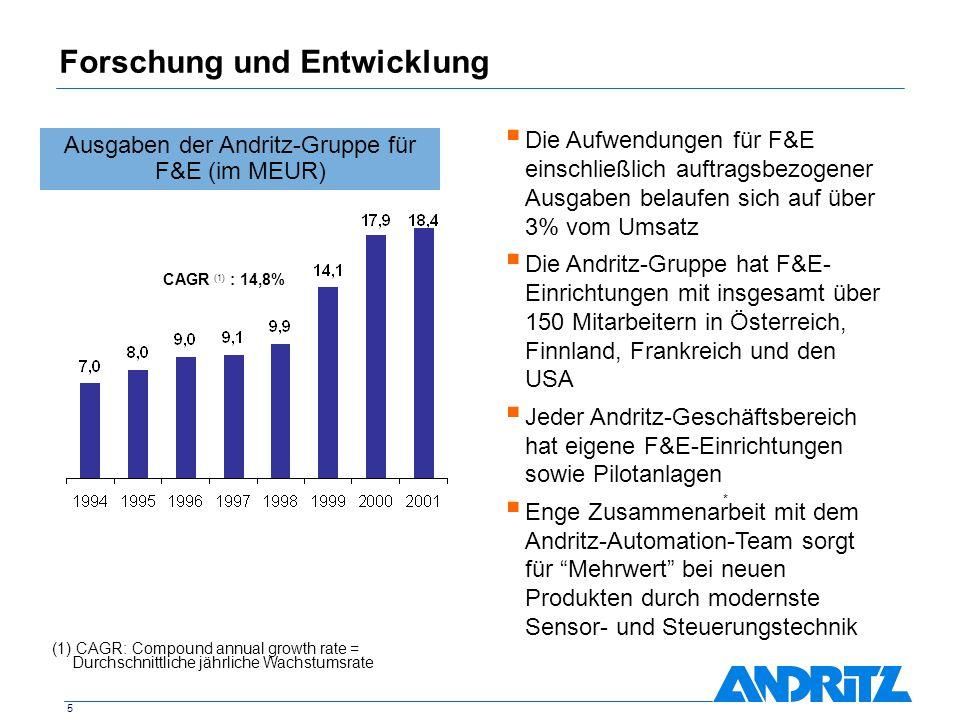 5 Die Aufwendungen für F&E einschließlich auftragsbezogener Ausgaben belaufen sich auf über 3% vom Umsatz Die Andritz-Gruppe hat F&E- Einrichtungen mi