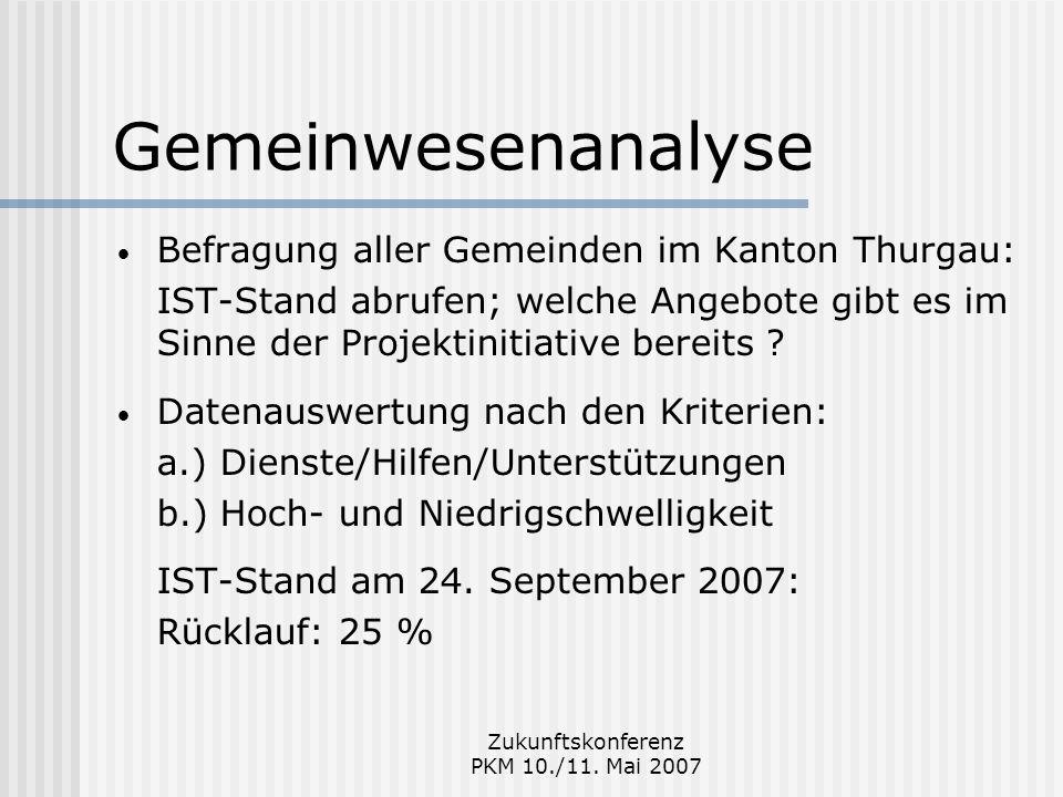 Zukunftskonferenz PKM 10./11. Mai 2007 Gemeinwesenanalyse Befragung aller Gemeinden im Kanton Thurgau: IST-Stand abrufen; welche Angebote gibt es im S