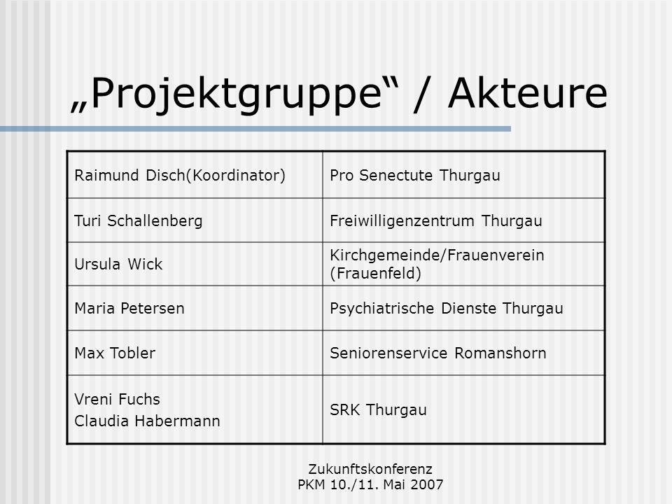 Zukunftskonferenz PKM 10./11. Mai 2007 Projektgruppe / Akteure Raimund Disch(Koordinator)Pro Senectute Thurgau Turi SchallenbergFreiwilligenzentrum Th