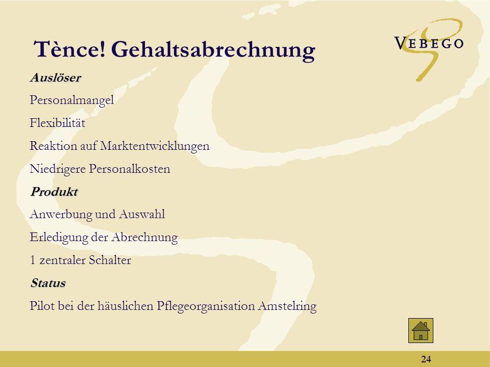 23 Vermittlung für Selbständige/ Ich-AG Auslöser: Selbständige Tätigkeit angestrebt Krankenpfleger und sonstiges Pflegepersonal Bedarf an flexibel ein