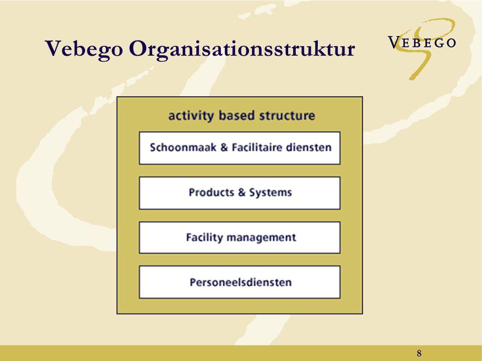 8 Vebego Organisationsstruktur