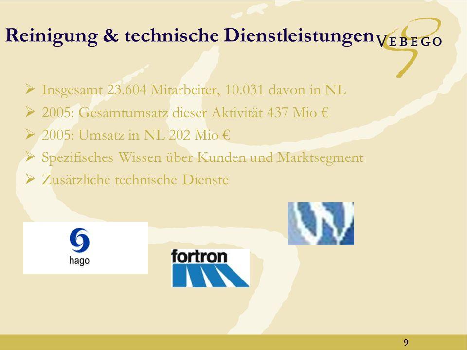 9 Reinigung & technische Dienstleistungen Insgesamt 23.604 Mitarbeiter, 10.031 davon in NL 2005: Gesamtumsatz dieser Aktivität 437 Mio 2005: Umsatz in NL 202 Mio Spezifisches Wissen über Kunden und Marktsegment Zusätzliche technische Dienste