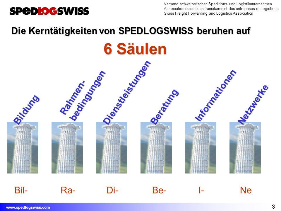 3 Verband schweizerischer Speditions- und Logistikunternehmen Association suisse des transitaires et des entreprises de logistique Swiss Freight Forwa