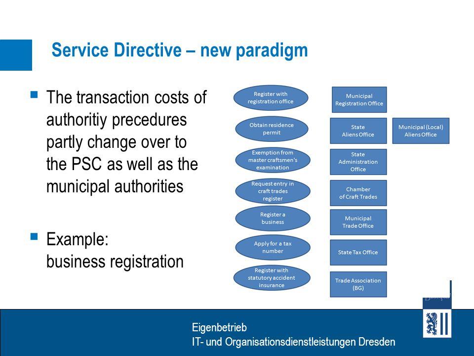 Eigenbetrieb IT- Dienstleistungen Dresden Eigenbetrieb IT- und Organisationsdienstleistungen Dresden Service Directive – EU funding for cities.