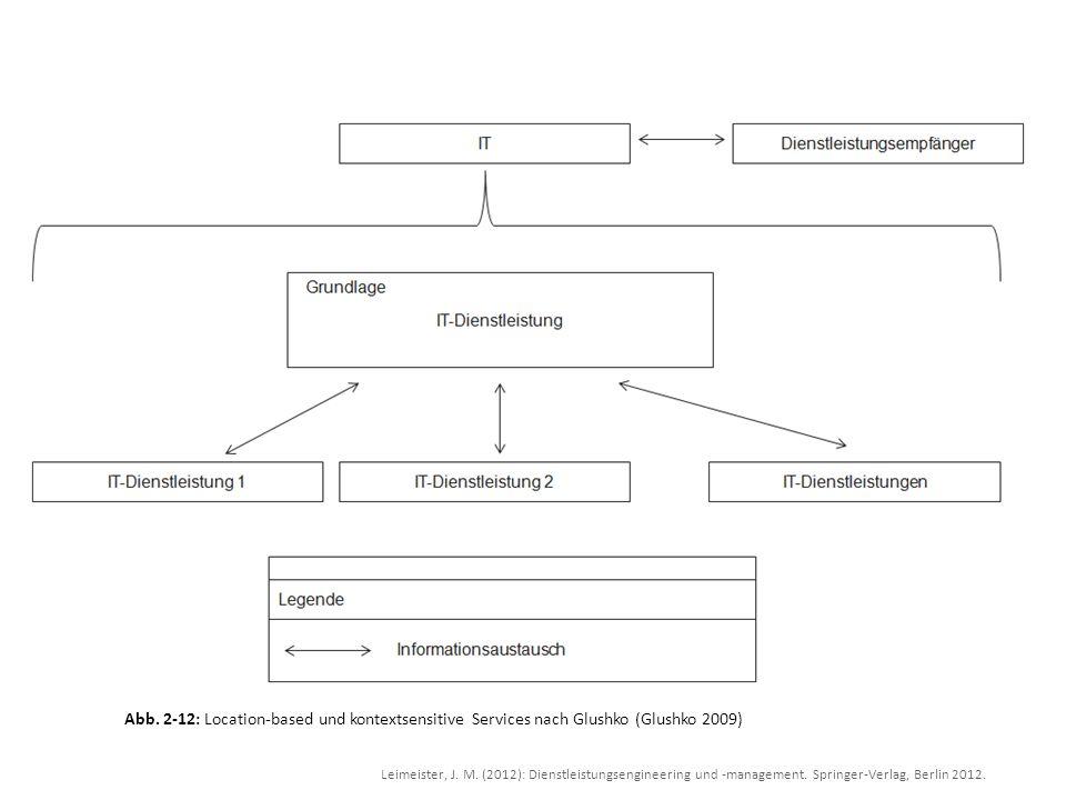 Leimeister, J. M. (2012): Dienstleistungsengineering und -management. Springer-Verlag, Berlin 2012. Abb. 2-12: Location-based und kontextsensitive Ser