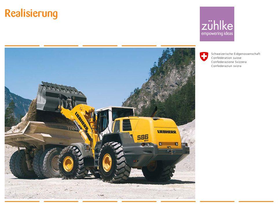 © Zühlke 2011 ALM Day 2011 Realisierung