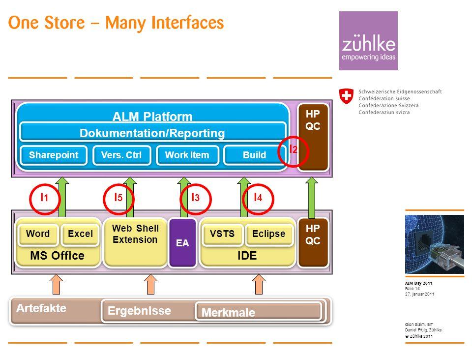 © Zühlke 2011 ALM Day 2011 27. Januar 2011 Folie 16 One Store – Many Interfaces Gion Sialm, BIT Daniel Pfulg, Zühlke Artefakte Ergebnisse Merkmale ALM