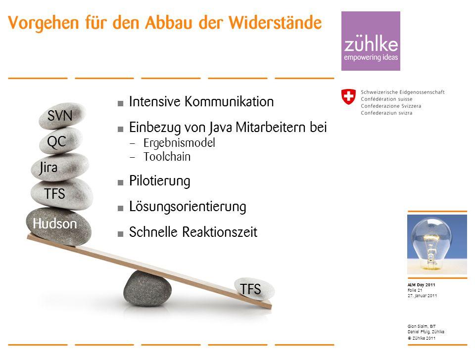 © Zühlke 2011 ALM Day 2011 Intensive Kommunikation Einbezug von Java Mitarbeitern bei – Ergebnismodel – Toolchain Pilotierung Lösungsorientierung Schn