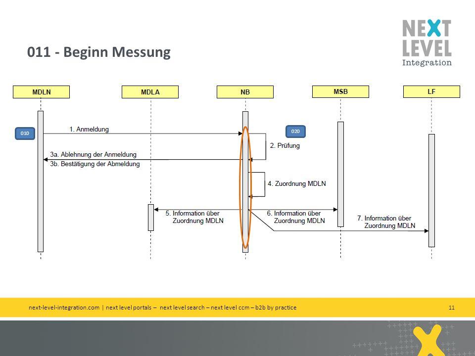 11 011 - Beginn Messung next-level-integration.com | next level portals – next level search – next level ccm – b2b by practice 010 020
