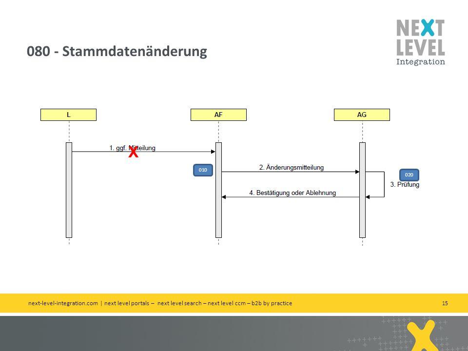 15 080 - Stammdatenänderung next-level-integration.com | next level portals – next level search – next level ccm – b2b by practice X 010 020