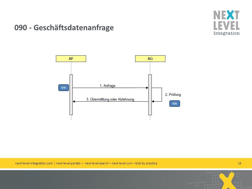 16 090 - Geschäftsdatenanfrage next-level-integration.com | next level portals – next level search – next level ccm – b2b by practice 010 020
