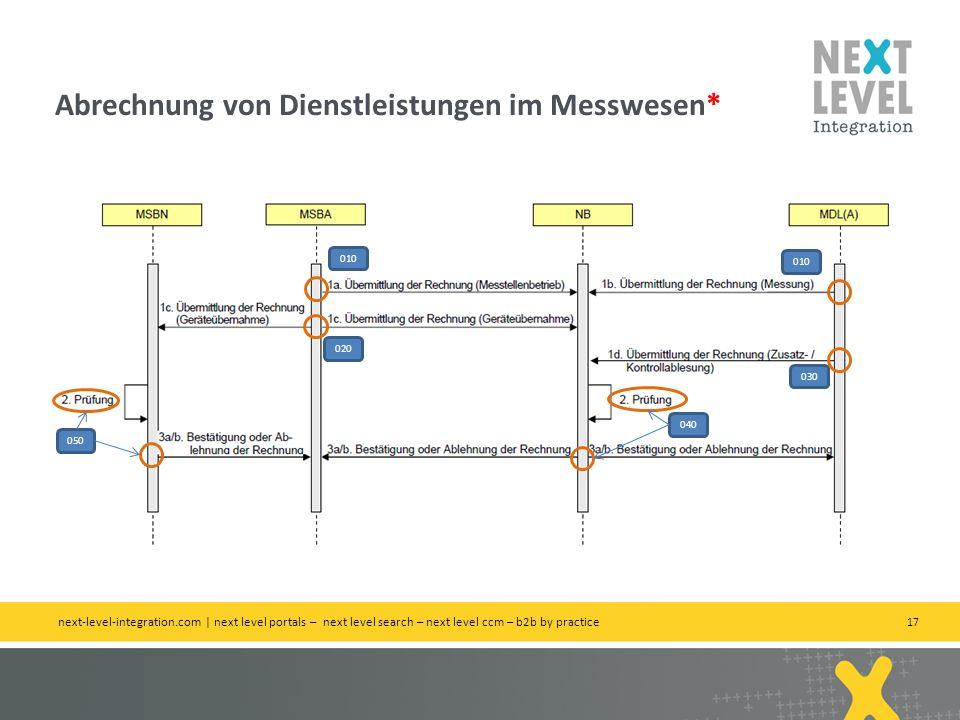 17 Abrechnung von Dienstleistungen im Messwesen* next-level-integration.com | next level portals – next level search – next level ccm – b2b by practice 010 020 030 040 050