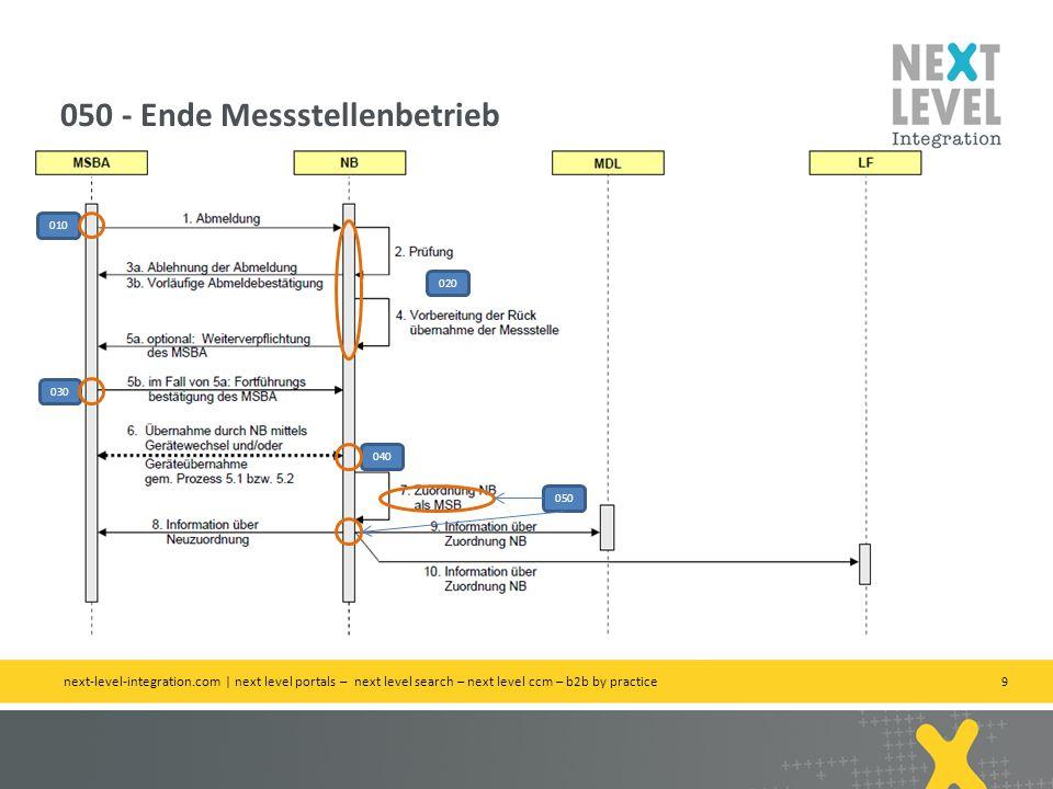 9 050 - Ende Messstellenbetrieb next-level-integration.com | next level portals – next level search – next level ccm – b2b by practice 010 020 030 040 050
