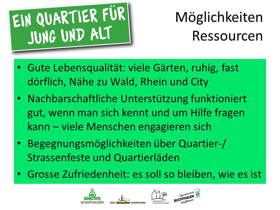 Möglichkeiten Ressourcen Gute Lebensqualität: viele Gärten, ruhig, fast dörflich, Nähe zu Wald, Rhein und City Nachbarschaftliche Unterstützung funkti
