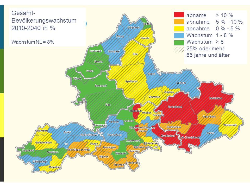 19 Gesamt- Bevölkerungswachstum 2010-2040 in % Wachstum NL = 8% abname > 10 % abnahme 5 % - 10 % abnahme 0 % - 5 % Wachstum 1 - 8 % Wachstum > 8 25% oder mehr 65 jahre und älter