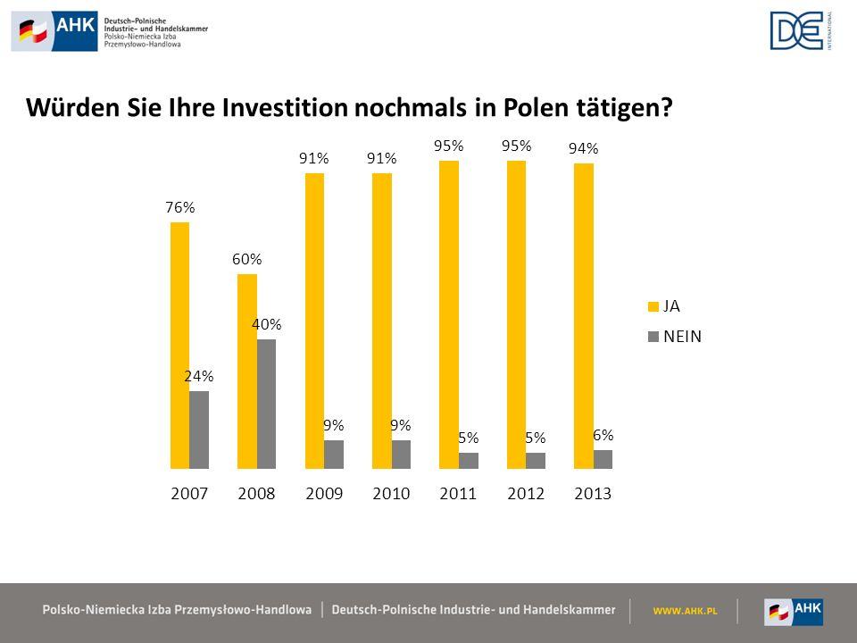 Würden Sie Ihre Investition nochmals in Polen tätigen