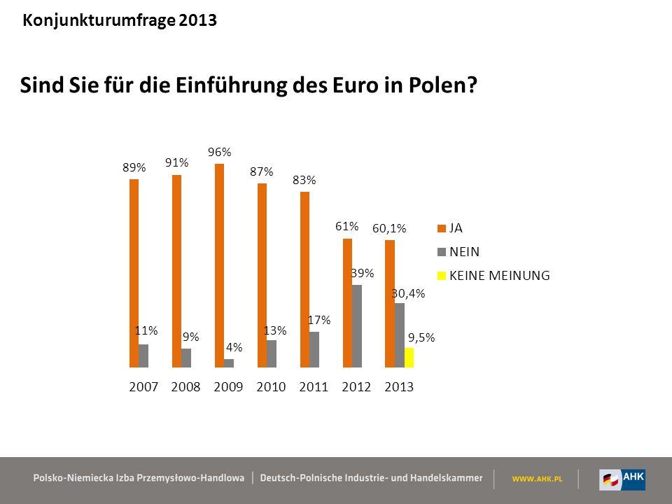 Konjunkturumfrage 2013 Sind Sie für die Einführung des Euro in Polen
