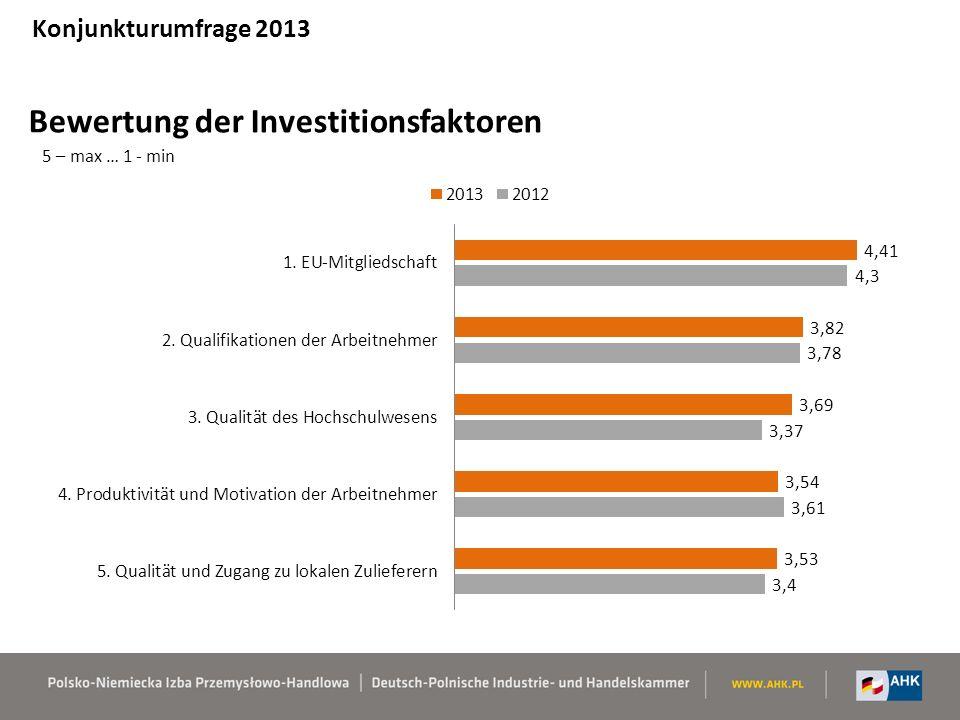 Bewertung der Investitionsfaktoren 5 – max … 1 - min Konjunkturumfrage 2013