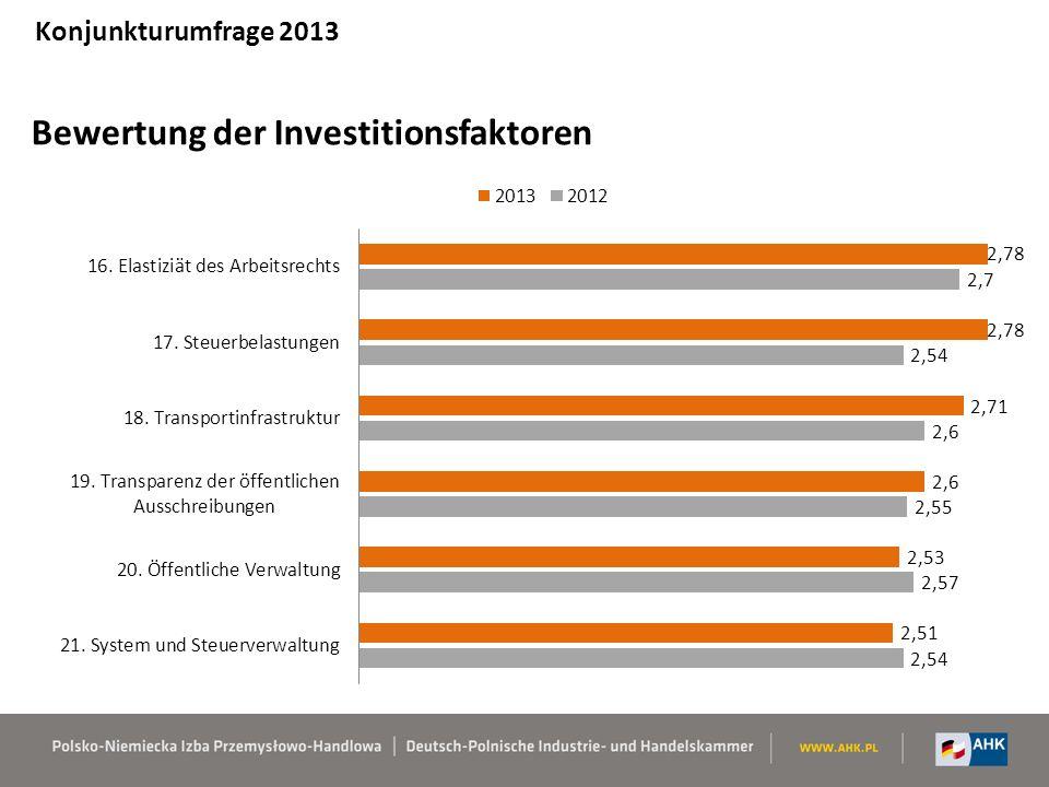 Investitionsattraktivität Konjunkturumfrage 2013