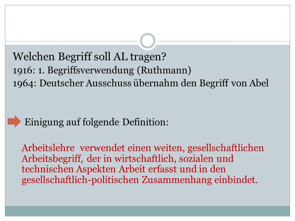 Welchen Begriff soll AL tragen? 1916: 1. Begriffsverwendung (Ruthmann) 1964: Deutscher Ausschuss übernahm den Begriff von Abel Einigung auf folgende D