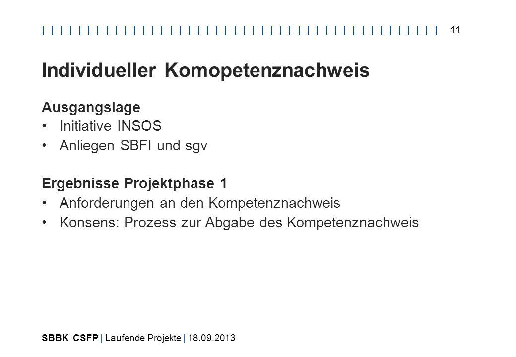 SBBK CSFP | Laufende Projekte | 18.09.2013 11 Individueller Komopetenznachweis Ausgangslage Initiative INSOS Anliegen SBFI und sgv Ergebnisse Projektphase 1 Anforderungen an den Kompetenznachweis Konsens: Prozess zur Abgabe des Kompetenznachweis