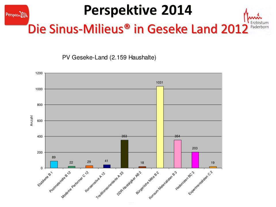 Perspektive 2014 Die Sinus-Milieus® in Geseke Land 2012 Perspektive 2014 Die Sinus-Milieus® in Geseke Land 2012