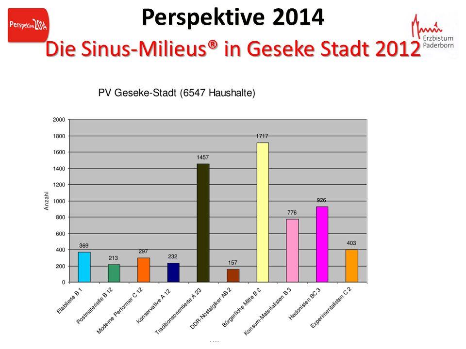 Perspektive 2014 Die Sinus-Milieus® in Geseke Stadt 2012 Perspektive 2014 Die Sinus-Milieus® in Geseke Stadt 2012