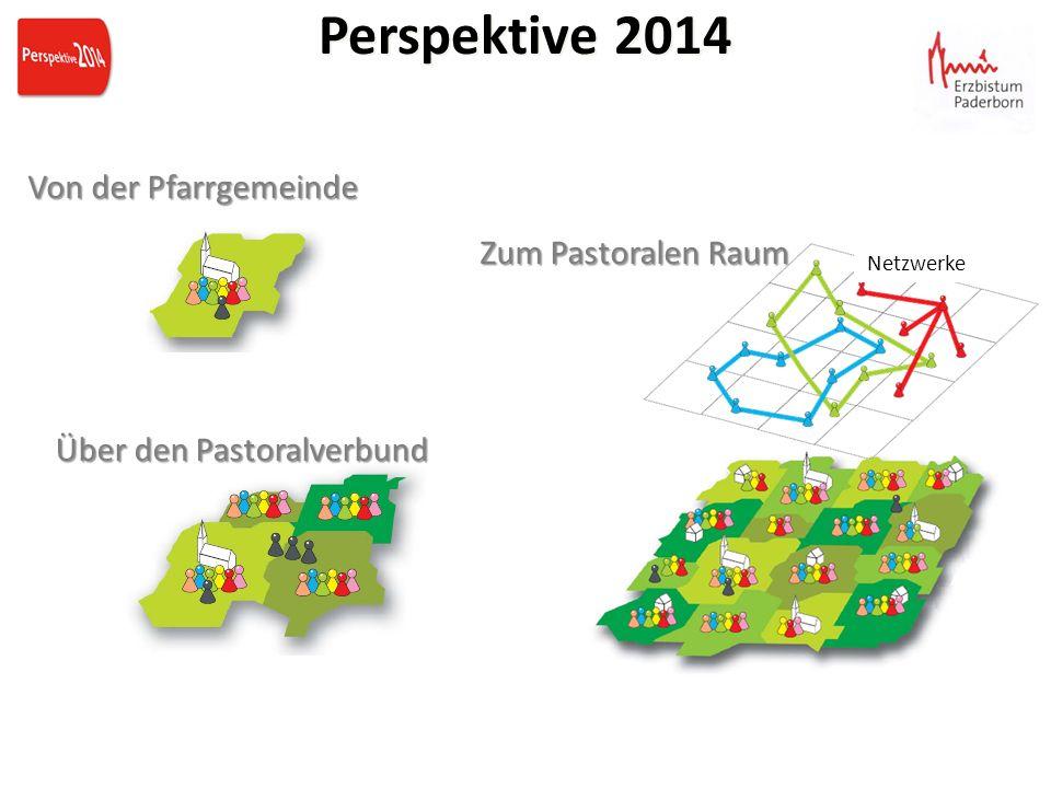 Perspektive 2014 Von der Pfarrgemeinde Über den Pastoralverbund Zum Pastoralen Raum Netzwerke