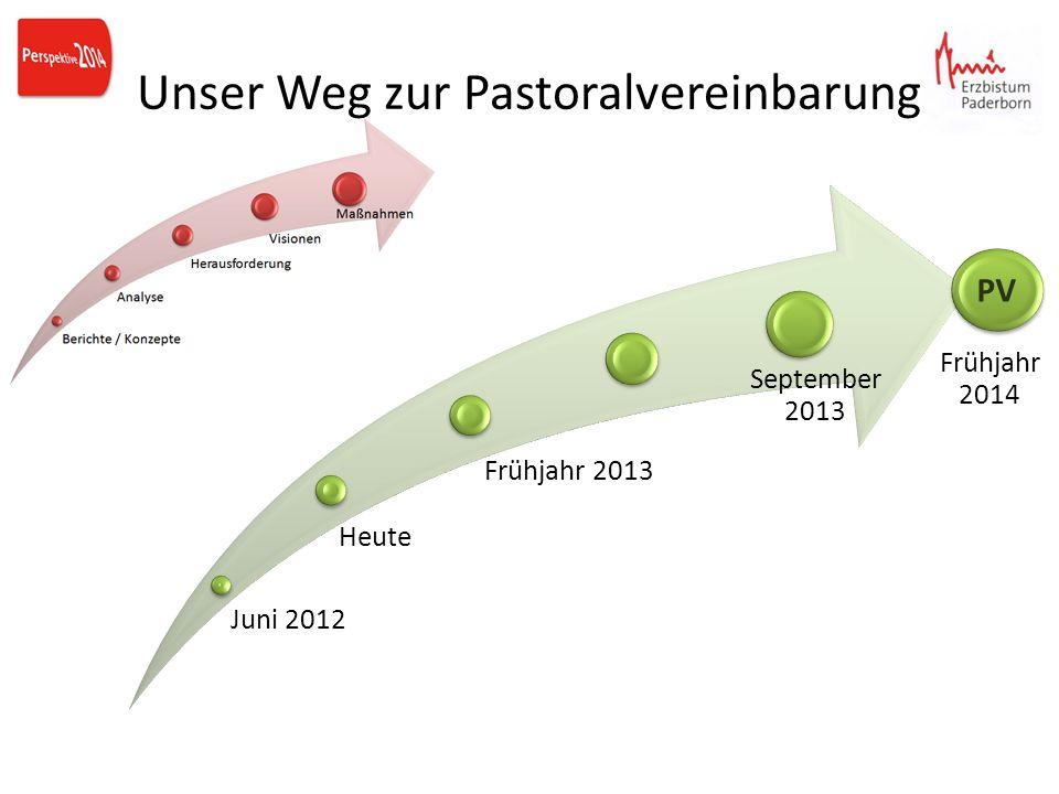 Unser Weg zur Pastoralvereinbarung Juni 2012 Heute Frühjahr 2013 Frühjahr 2014 September 2013 PV