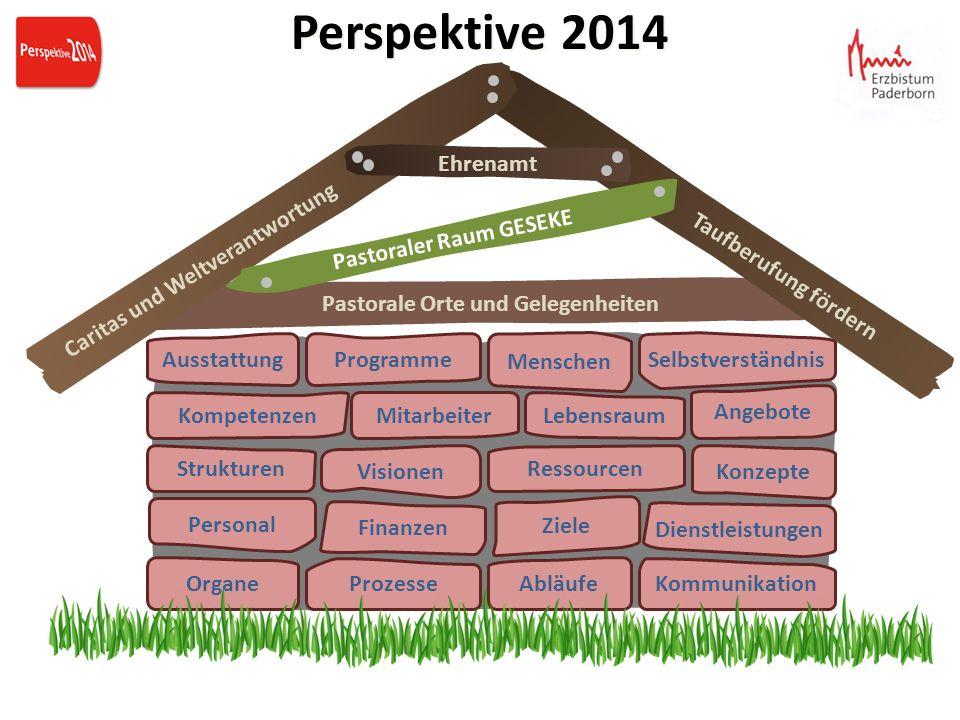 Kommunikation Abläufe Prozesse Organe Ressourcen Konzepte Visionen Strukturen Kompetenzen Angebote Lebensraum Mitarbeiter Selbstverständnis Menschen P