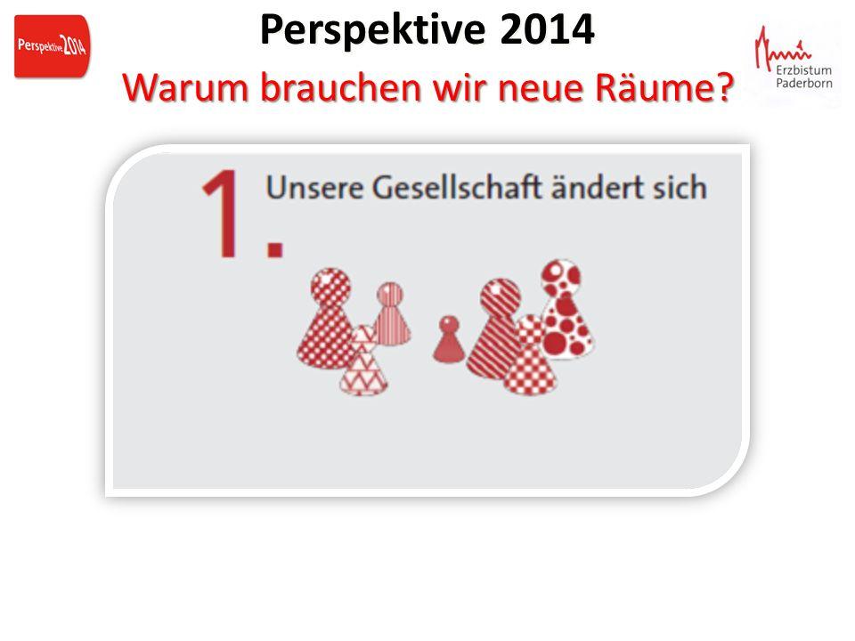 Perspektive 2014 Warum brauchen wir neue Räume? Perspektive 2014 Warum brauchen wir neue Räume?
