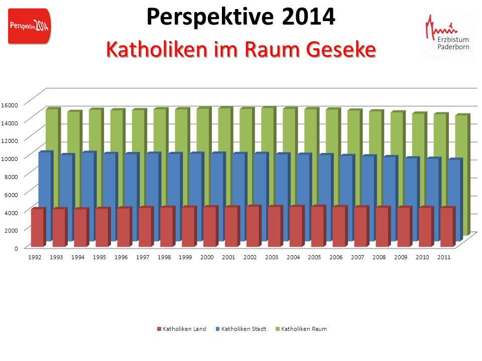 Katholiken im Raum Geseke Perspektive 2014 Katholiken im Raum Geseke