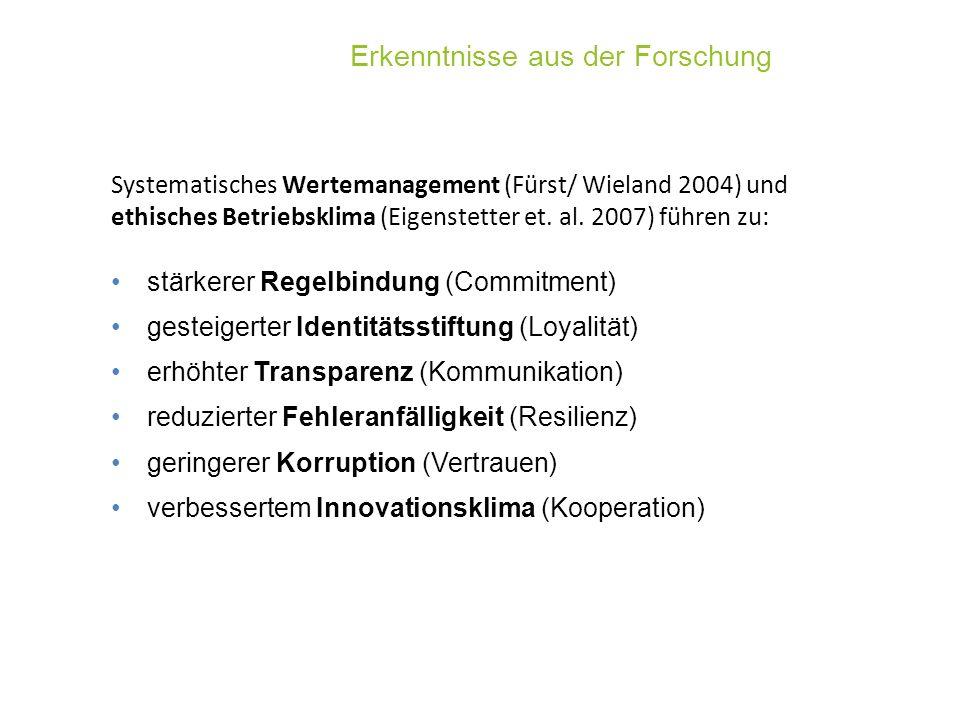 Einflussfaktoren für gesellschaftliches Engagement Quelle: Bertelsmann 2006 Hoher Stellenwert der Unternehmenskultur Erkenntnisse aus der Forschung