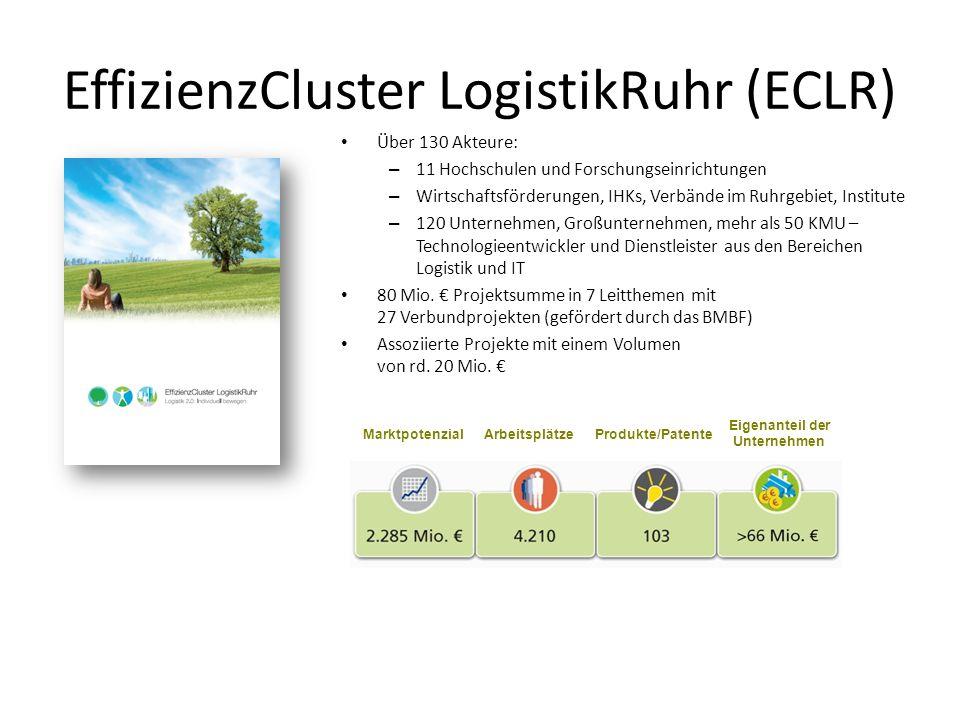 Integriertes CSR-Management in Logistiknetzwerken Effizienter Umgang mit Ressourcen Individualität bewahren Urbane Versorgungs- sicherheit Inhaltlicher Fokus des Projekts Integriertes CSR-Management in Logistiknetzwerken