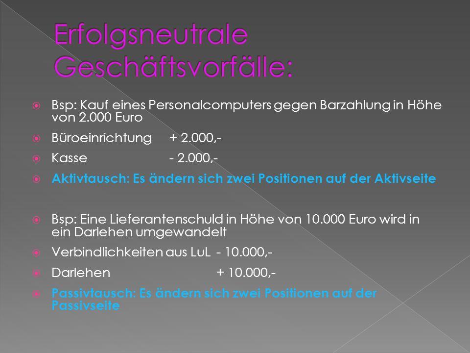 Bsp: Kauf eines Personalcomputers gegen Barzahlung in Höhe von 2.000 Euro Büroeinrichtung+ 2.000,- Kasse- 2.000,- Aktivtausch: Es ändern sich zwei Pos