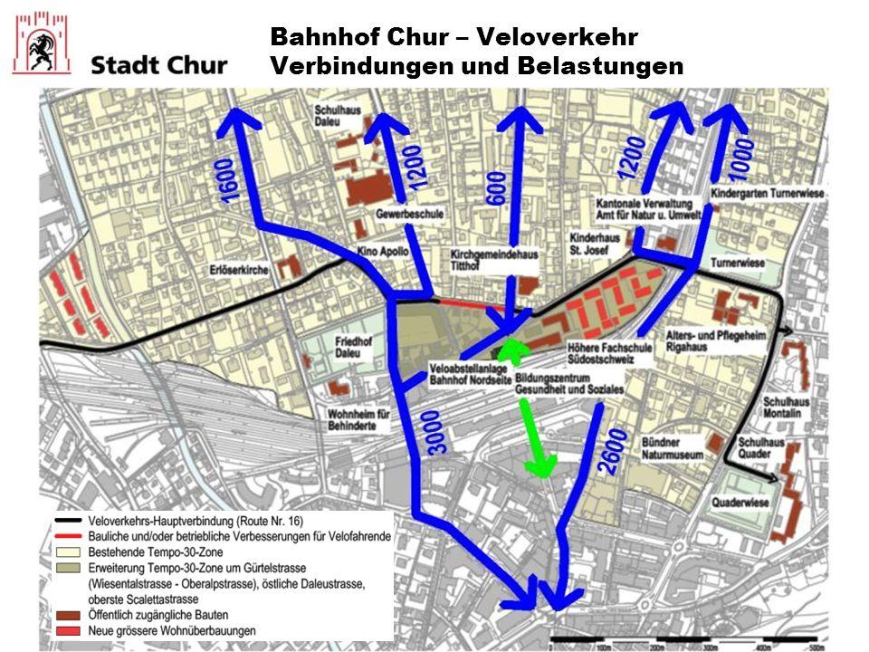 Bahnhof Chur – Veloverkehr Verbindungen und Belastungen