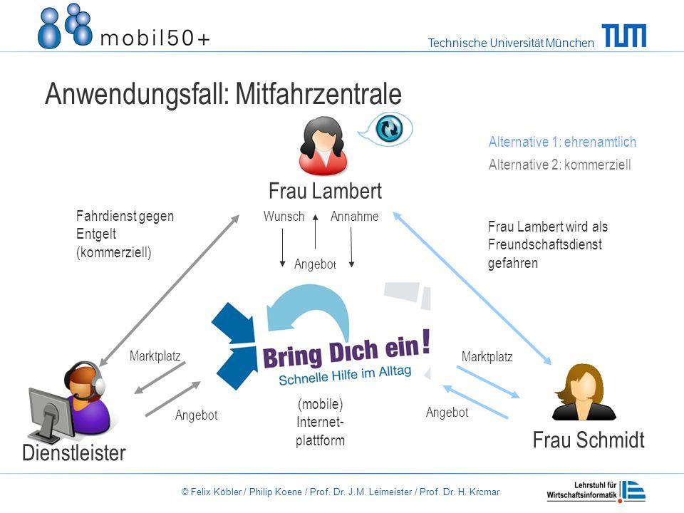 Technische Universität München © Felix Köbler / Philip Koene / Prof. Dr. J.M. Leimeister / Prof. Dr. H. Krcmar Anwendungsfall: Mitfahrzentrale Frau La